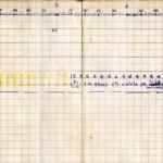imagen 03 – grafico abuelo – plantines clasificacion – orientacion y crecimiento
