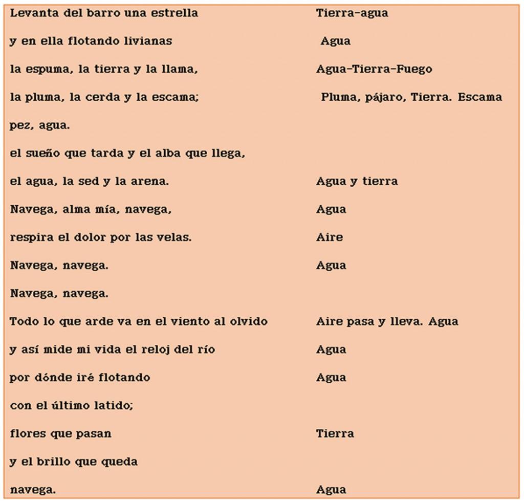 poetica 3