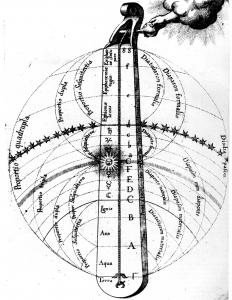 Robert-Fludd-Utriusque-Cosmi-Maioris-scilicet-et-Minoris-metaphysica-physica-atque-technica-Historia-1617-
