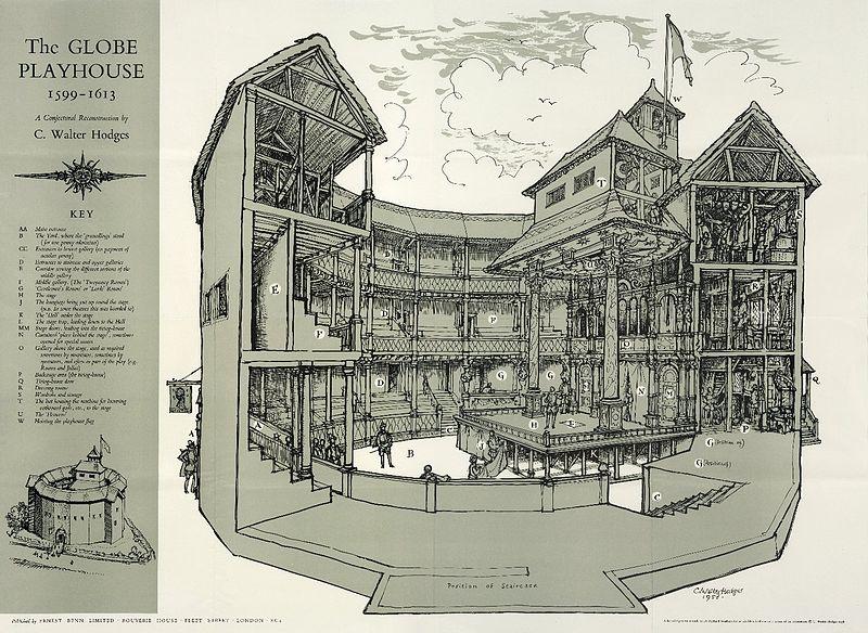 Reconstrucción hipotética del Globe realizada por Hodges basándose en evidencias arqueológicas y documentales.
